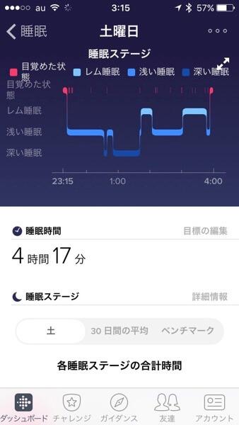 fitbitアプリ画面