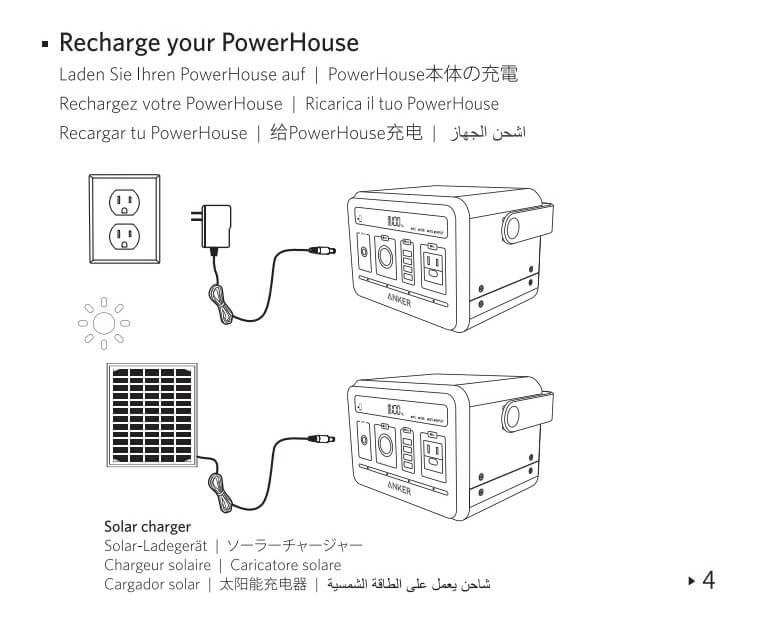 PowerHouse説明書SolarChagerについて