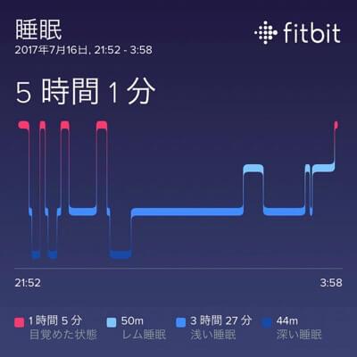 20170516-sleep