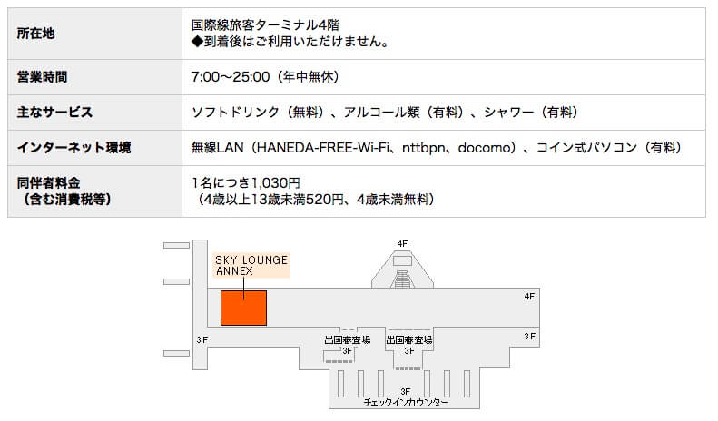 international-terminal-4f-sky-lounge-annex