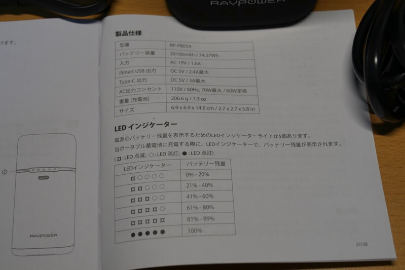 rp-pb054-spec