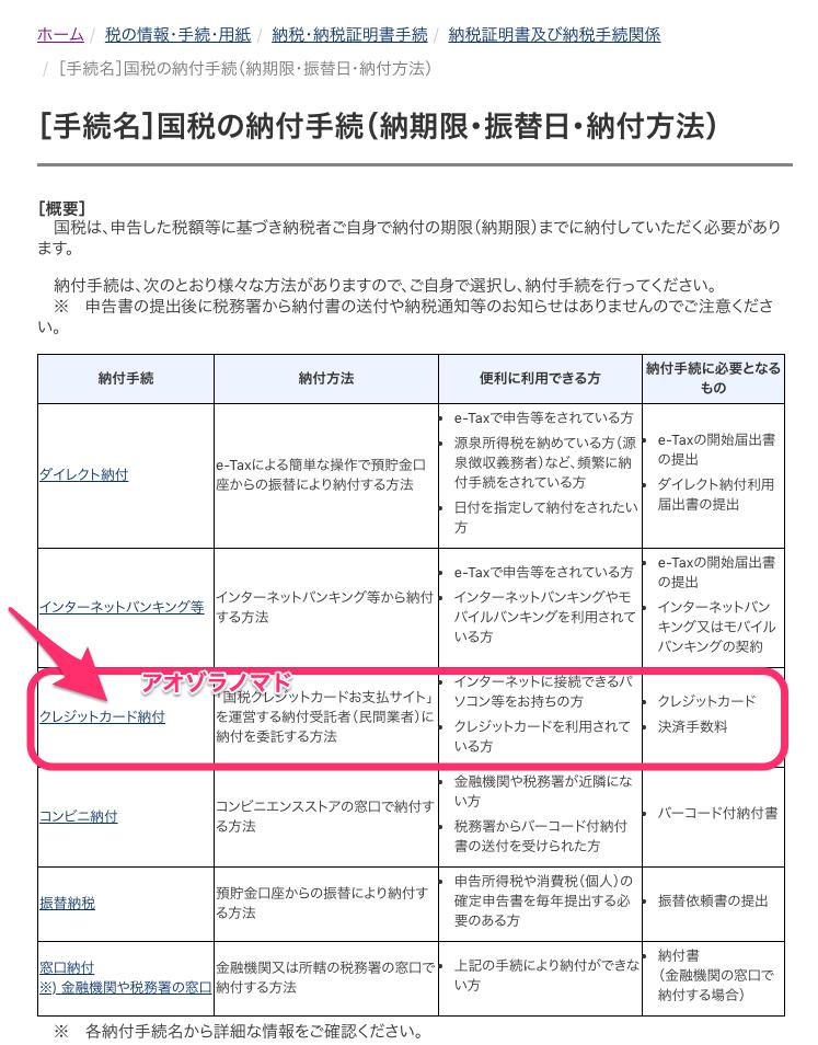 国税の納付手続国税庁02