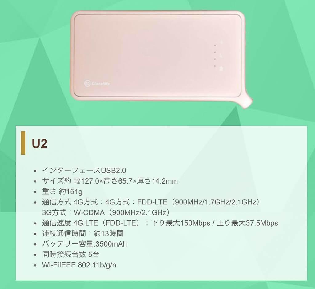 NOZOMI WiFiの海外対応端末はU2